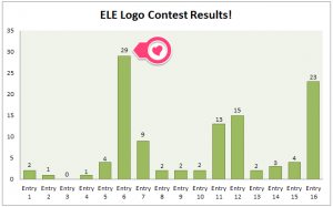 Logo Results